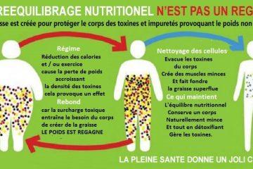 reequilibrage-nutritionel