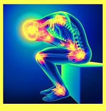 """Résultat de recherche d'images pour """"images signes de la fibromyalgie"""""""