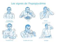 Les 7 symptômes de l'hypoglycémie