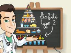 Conseils alimentaires aux diabétiques